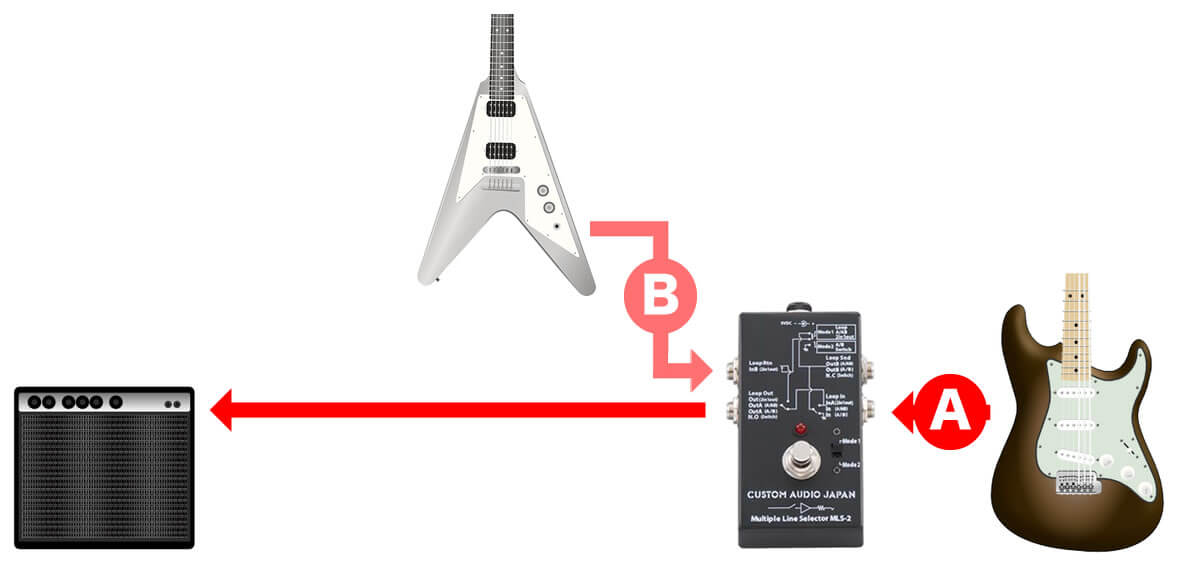 2本のギター切替