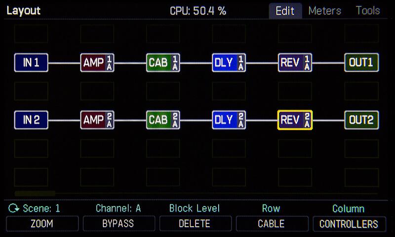 Input & Output Blocks